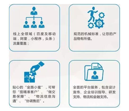 B2B制造业电商网站开发,整合提高机械设备市场资源配置效率