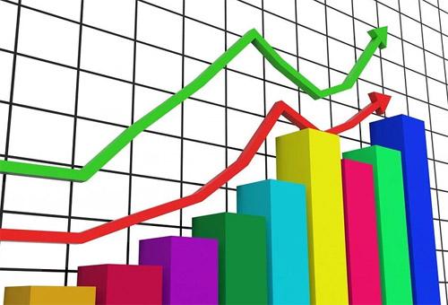 开发一个APP需要多少钱及需要多长开发周期?
