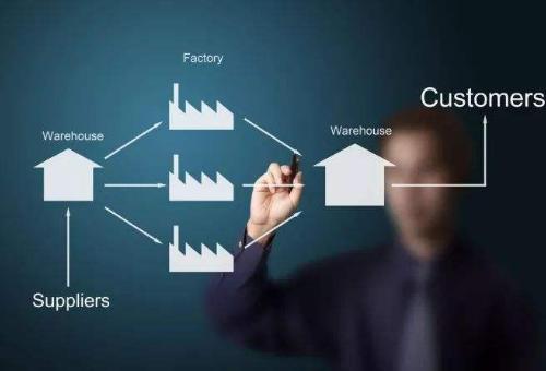 剖析企业采购管理的现状,推进企业采购模式优化升级
